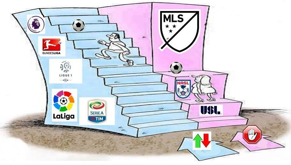 Busting Promotion/Relegation USA Soccer Myths